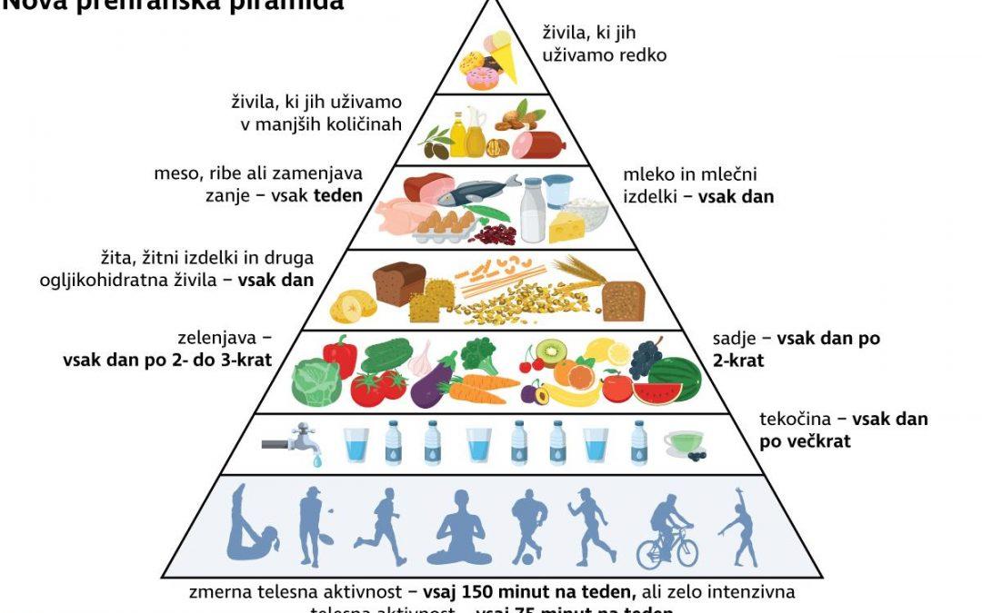 Predavanje – Svetovni dan hrane